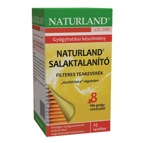 Naturland salaktalanító tea filteres (25x)