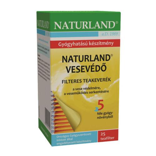 Naturland vesevédő tea filteres (25x)