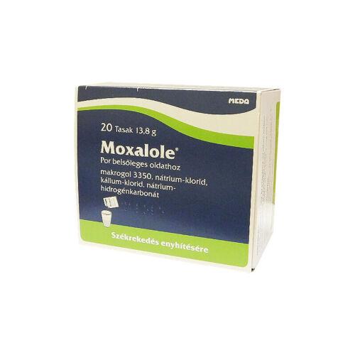 Moxalole por belsőleges oldathoz (20x)