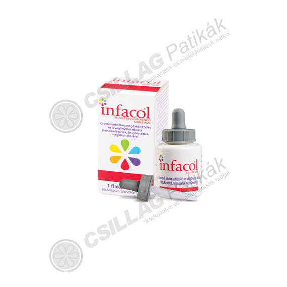 Infacol belsőleges szuszpenzió (1x 50ml)