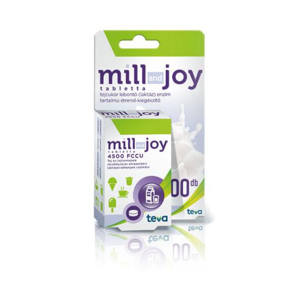 Millandjoy étrendkieg. tabletta (100x)